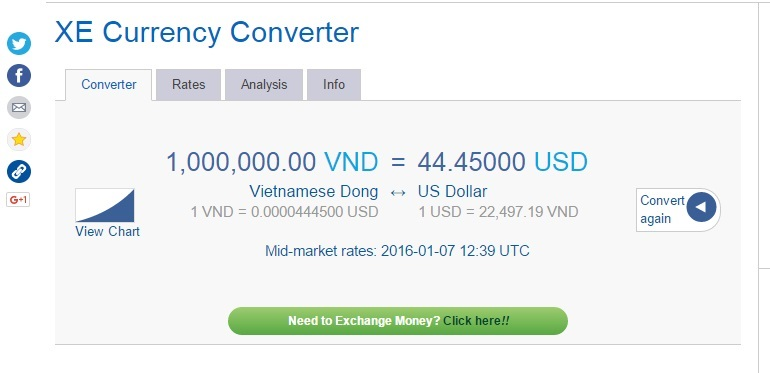 1 million Vietnamese Dong - thanks to XE Currency Converter - http://www.xe.com/currencyconverter/convert/?Amount=1000000&From=VND&To=USD