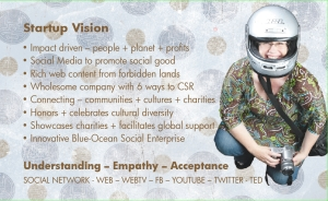 2012 Weird and WOW business card for Christina Minamizawa